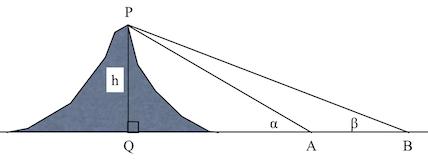 山の高さを測る 2点