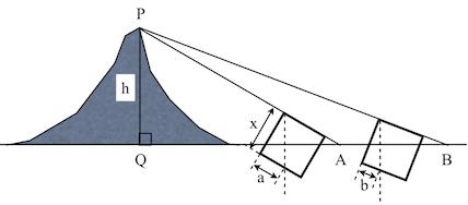 山の高さを測る 四方矩