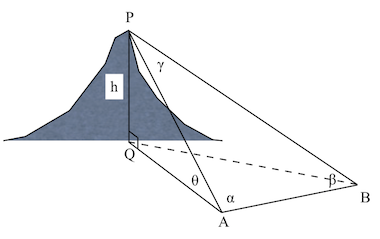 山の高さを測る 正弦定理