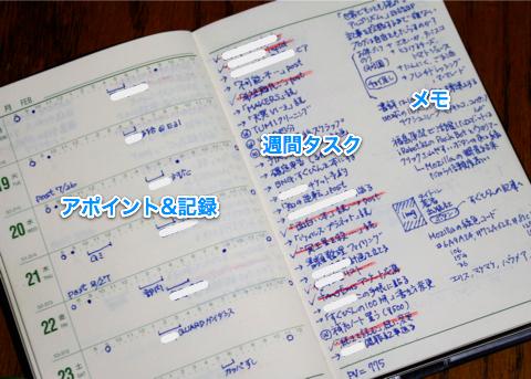 能率手帳 記入例