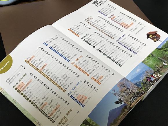 日帰り山あるきベスト130 関東周辺 目次