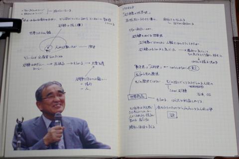 読書ノート著者写真8